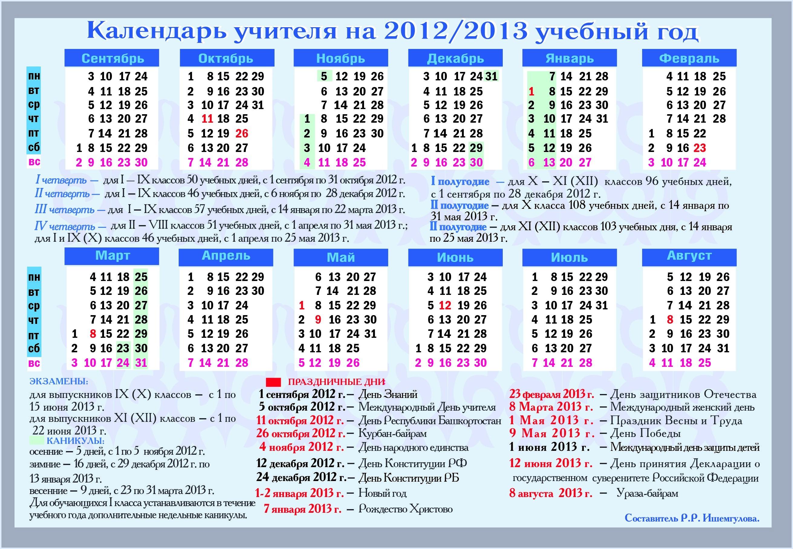Календарь На 2012 Год Украина